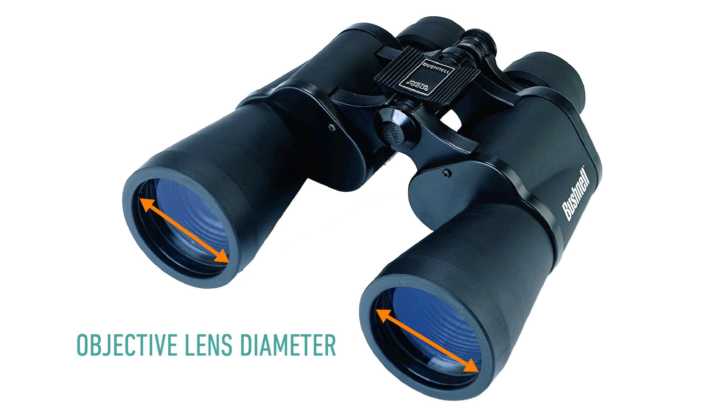 Objective lens diameter-1