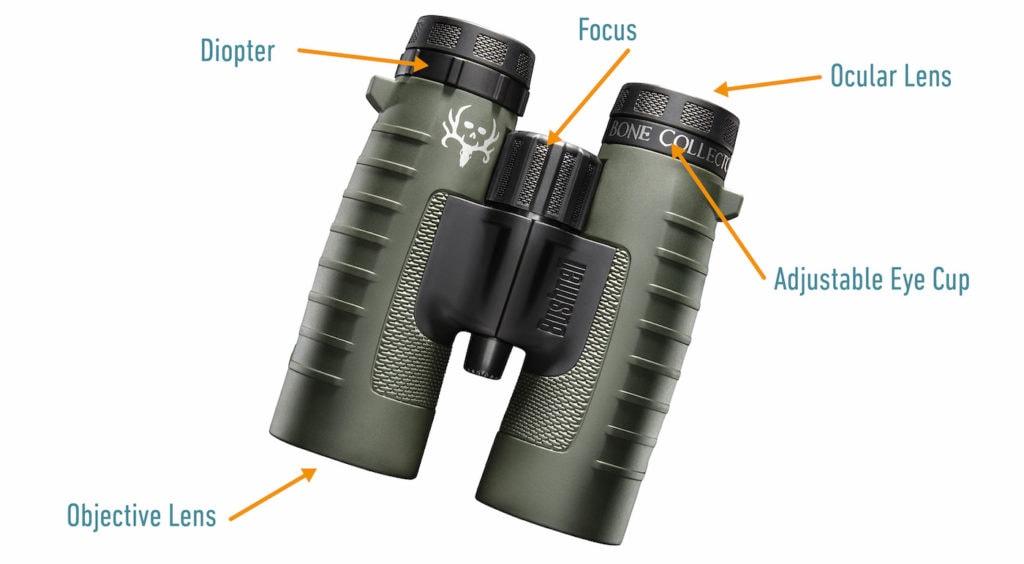 Binoculars diagram
