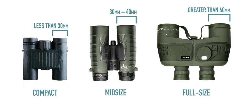 Binocular objective lens size diagram