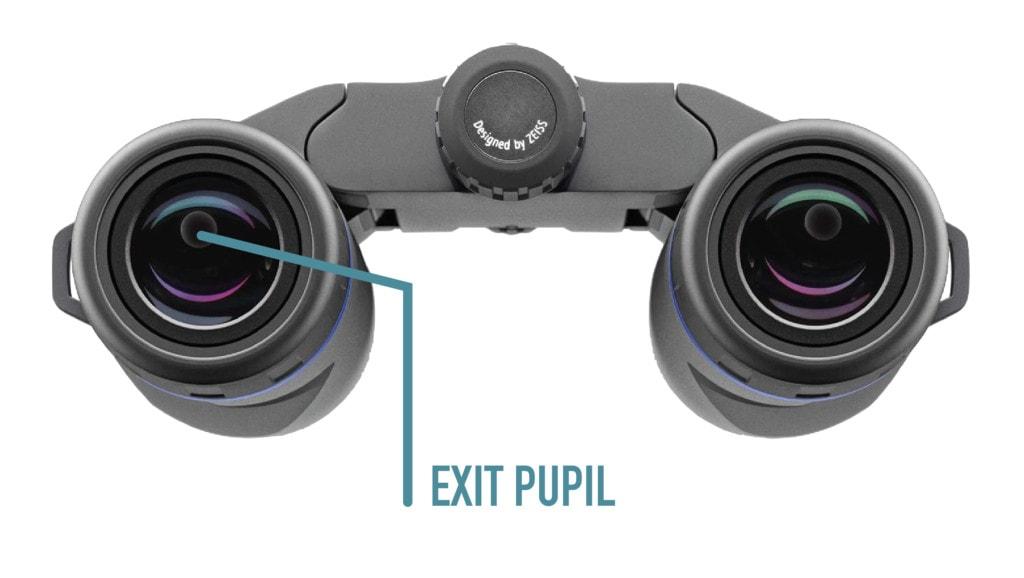 Exit pupil diagram