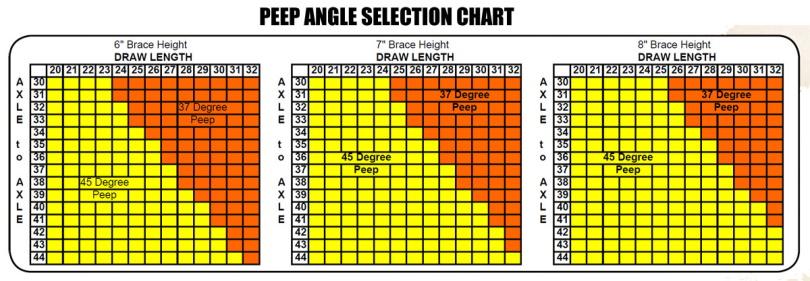 pro-peep-chart_1__1
